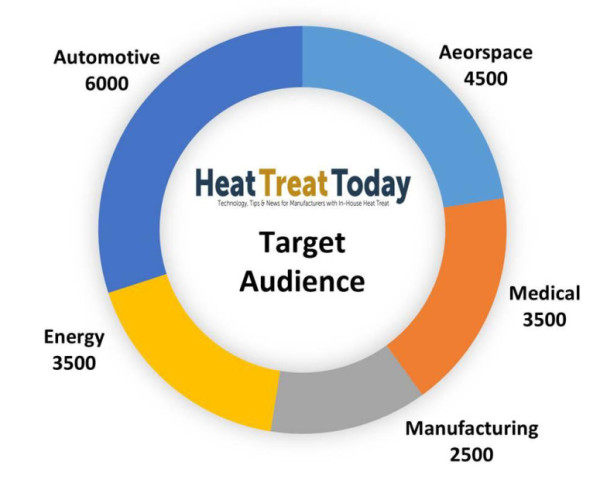 Target Audience-img