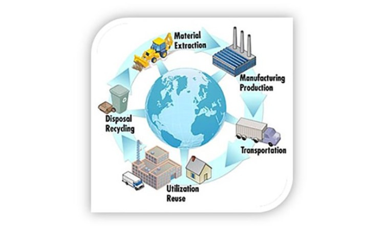 NIST, Partners Create Standard to Improve Sustainable Manufacturing