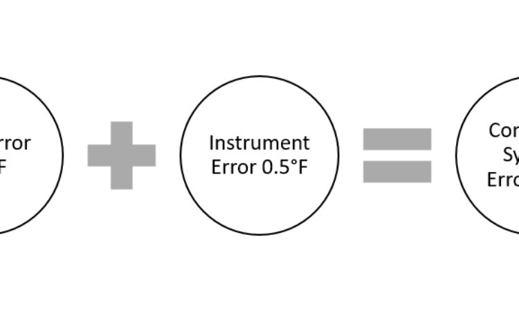 Jason Schulze on Understanding AMS 2750E — Alternate SAT