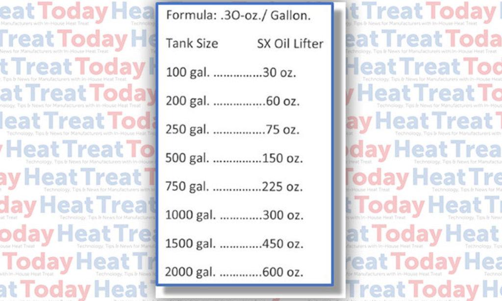 Heat Treat Radio: John Vanas on a Revolutionary Heat Treat Washing Solution
