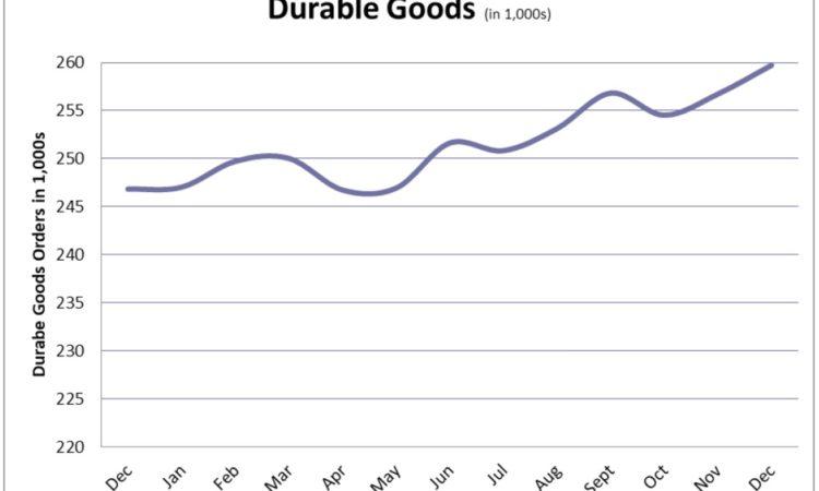 Where's the Heat Treat Economy Headed: Up, Down, Flat?