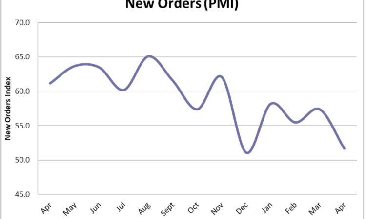 Heat Treat Economy Continues Strong per IHEA Executive Economic Summary